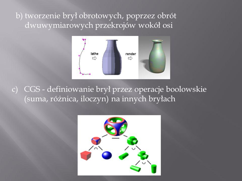 d)ze względu na kształt – nieskomplikowana bryła tworzy zarys obiektu, natomiast algorytm nadaje jej bardziej obły, organiczny kształt e)metakule (ang.