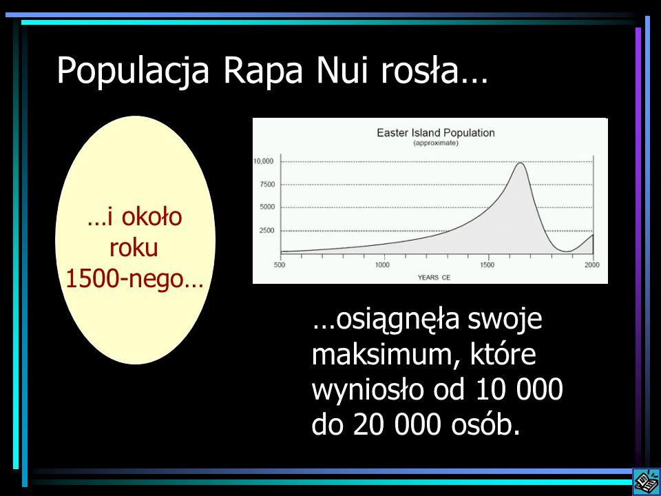 Populacja Rapa Nui rosła… …osiągnęła swoje maksimum, które wyniosło od 10 000 do 20 000 osób. …i około roku 1500-nego…