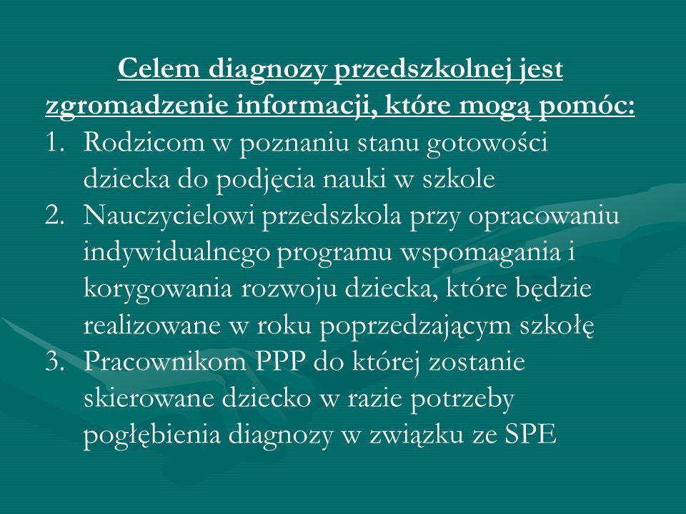 Celem diagnozy przedszkolnej jest zgromadzenie informacji, które mogą pomóc: 1.Rodzicom w poznaniu stanu gotowości dziecka do podjęcia nauki w szkole