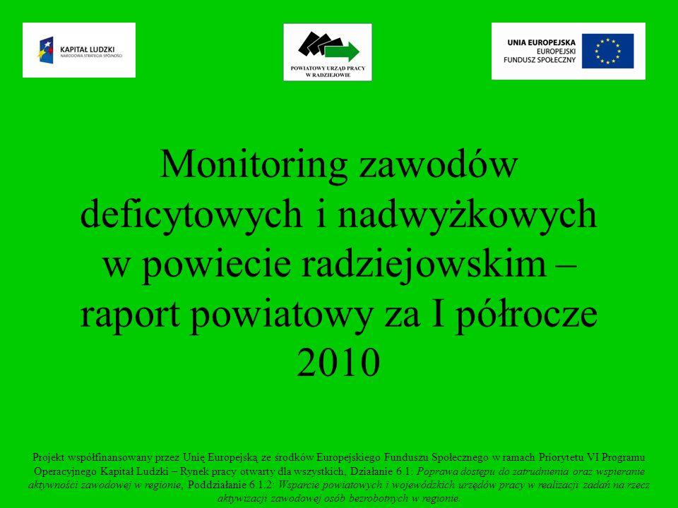 Monitoring zawodów deficytowych i nadwyżkowych w powiecie radziejowskim – raport powiatowy za I półrocze 2010 Projekt współfinansowany przez Unię Europejską ze środków Europejskiego Funduszu Społecznego w ramach Priorytetu VI Programu Operacyjnego Kapitał Ludzki – Rynek pracy otwarty dla wszystkich, Działanie 6.1: Poprawa dostępu do zatrudnienia oraz wspieranie aktywności zawodowej w regionie, Poddziałanie 6.1.2: Wsparcie powiatowych i wojewódzkich urzędów pracy w realizacji zadań na rzecz aktywizacji zawodowej osób bezrobotnych w regionie.