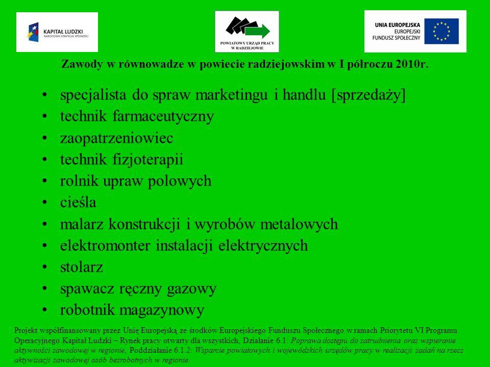 Zawody w równowadze w powiecie radziejowskim w I półroczu 2010r.