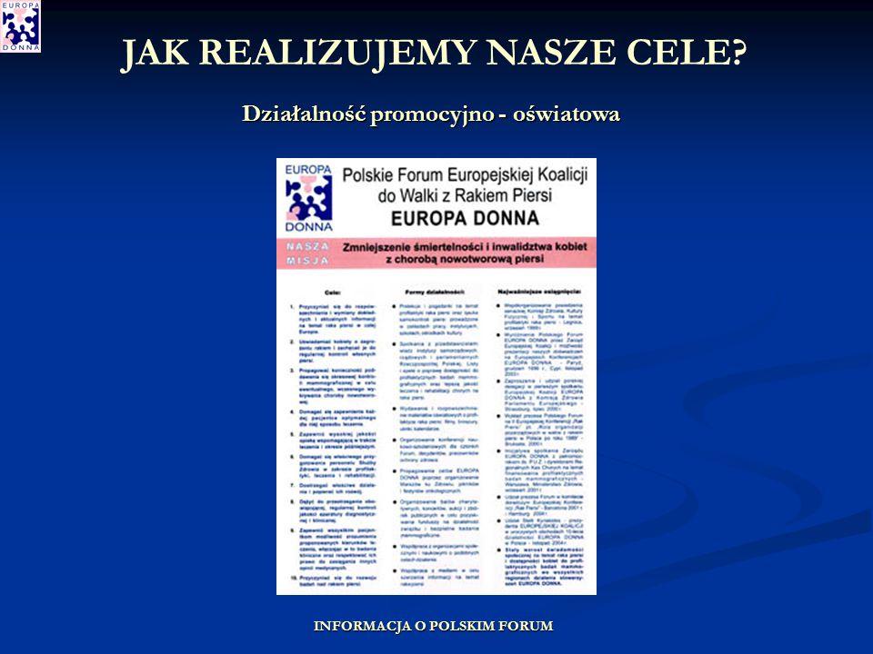 INFORMACJA O POLSKIM FORUM JAK REALIZUJEMY NASZE CELE Działalność promocyjno - oświatowa