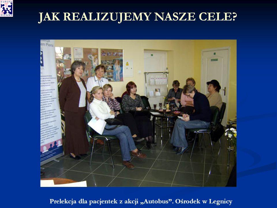 Prelekcja dla pacjentek z akcji Autobus. Ośrodek w Legnicy JAK REALIZUJEMY NASZE CELE