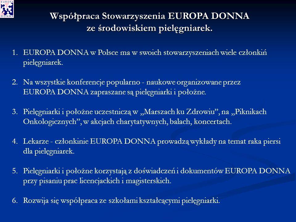 Współpraca Stowarzyszenia EUROPA DONNA ze środowiskiem pielęgniarek.