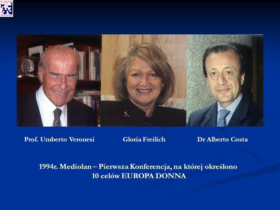 Prof. Umberto Veronesi Gloria Freilich Dr Alberto Costa 1994r.