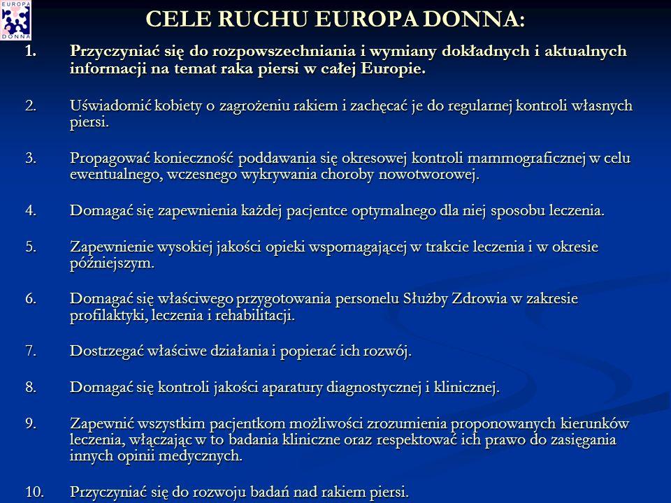 CELE RUCHU EUROPA DONNA: 1.Przyczyniać się do rozpowszechniania i wymiany dokładnych i aktualnych informacji na temat raka piersi w całej Europie.