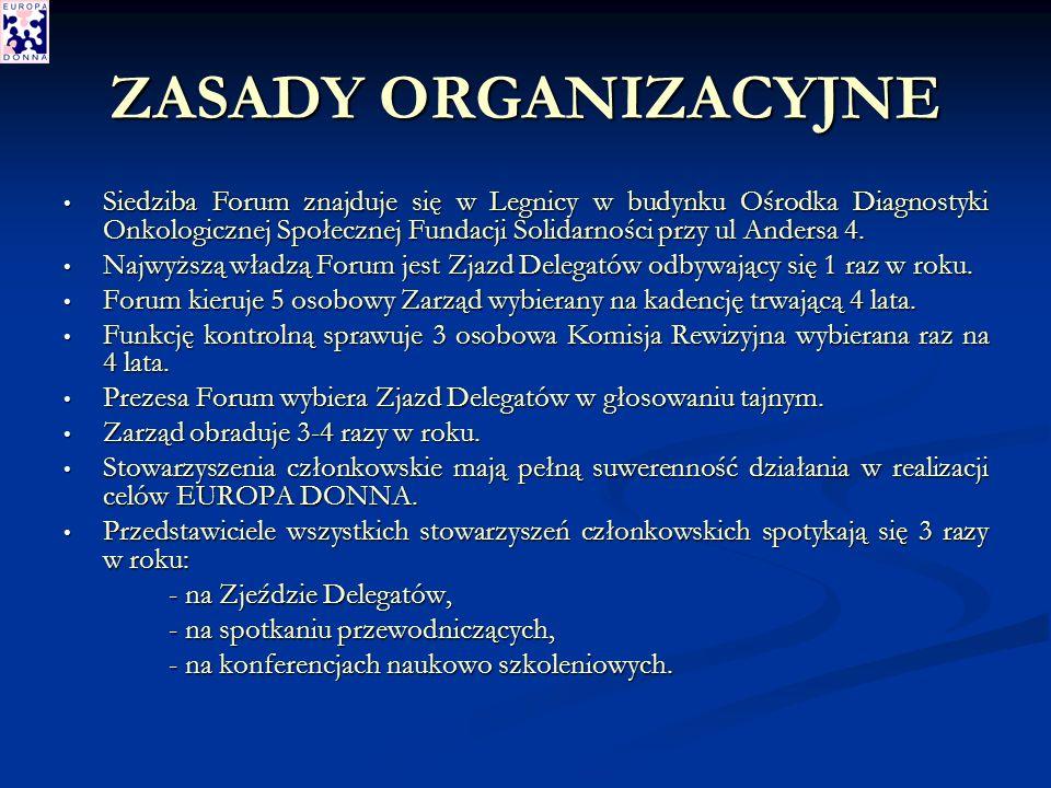 ZASADY ORGANIZACYJNE Siedziba Forum znajduje się w Legnicy w budynku Ośrodka Diagnostyki Onkologicznej Społecznej Fundacji Solidarności przy ul Andersa 4.
