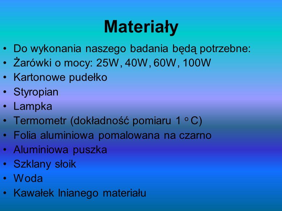 Materiały Do wykonania naszego badania będą potrzebne: Żarówki o mocy: 25W, 40W, 60W, 100W Kartonowe pudełko Styropian Lampka Termometr (dokładność po