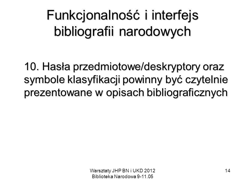 Warsztaty JHP BN i UKD 2012 Biblioteka Narodowa 9-11.05 14 Funkcjonalność i interfejs bibliografii narodowych 10. Hasła przedmiotowe/deskryptory oraz