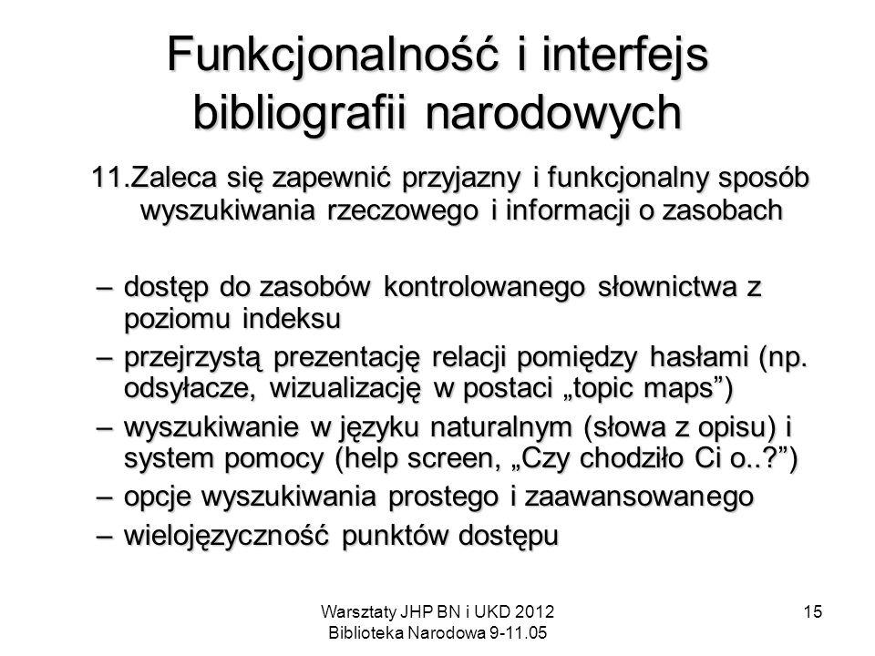 Warsztaty JHP BN i UKD 2012 Biblioteka Narodowa 9-11.05 15 Funkcjonalność i interfejs bibliografii narodowych 11.Zaleca się zapewnić przyjazny i funkc