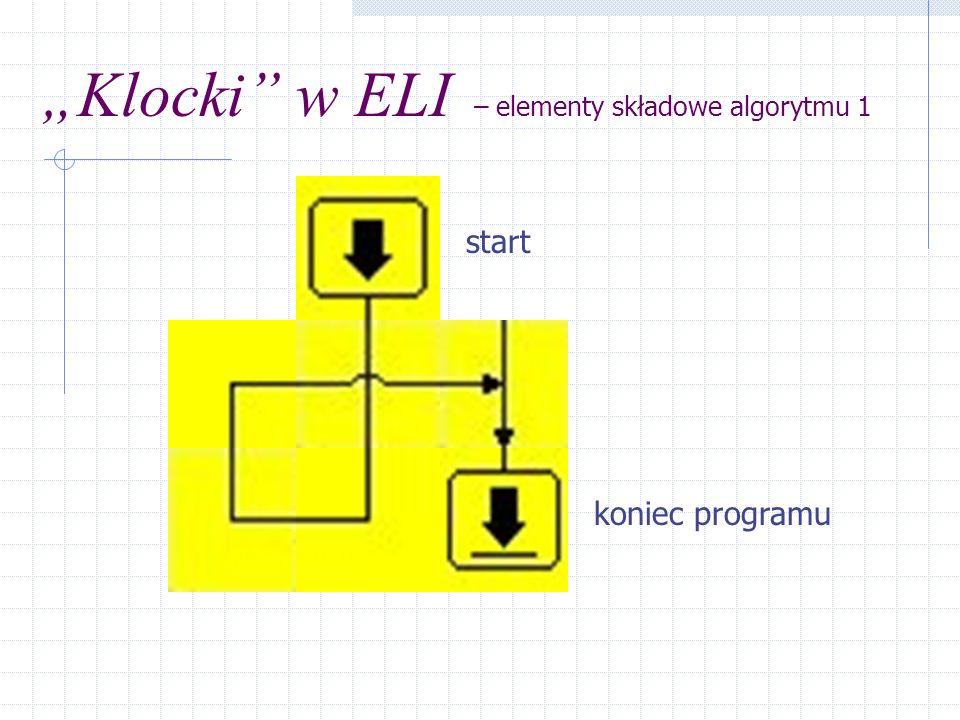 Klocki w ELI – elementy składowe algorytmu 2 Wprowadzanie danych Obliczenia – działania na danych Wyprowadzenie wyniku