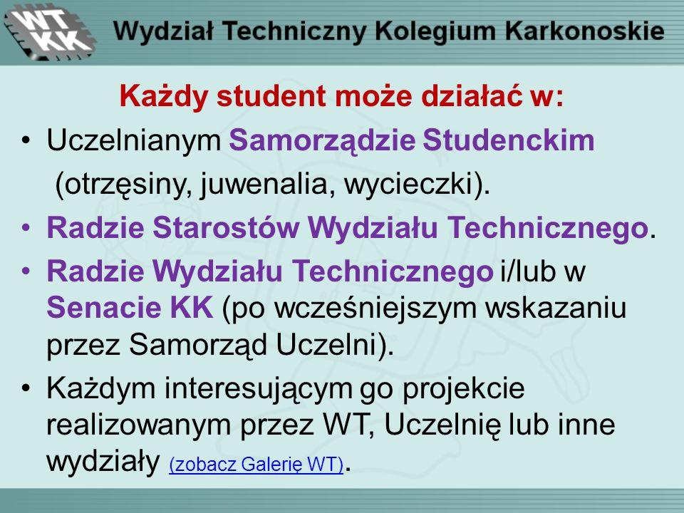Każdy student może działać w: Uczelnianym Samorządzie Studenckim (otrzęsiny, juwenalia, wycieczki).