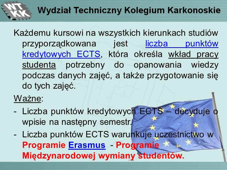 Każdemu kursowi na wszystkich kierunkach studiów przyporządkowana jest liczba punktów kredytowych ECTS, która określa wkład pracy studenta potrzebny do opanowania wiedzy podczas danych zajęć, a także przygotowanie się do tych zajęć.liczba punktów kredytowych ECTS Ważne: -Liczba punktów kredytowych ECTS – decyduje o wpisie na następny semestr.