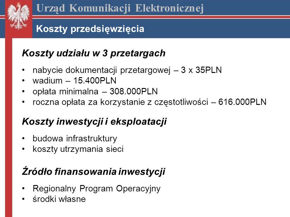 Koszty udziału w 3 przetargach nabycie dokumentacji przetargowej – 3 x 35PLN wadium – 15.400PLN opłata minimalna – 308.000PLN roczna opłata za korzystanie z częstotliwości – 616.000PLN Urząd Komunikacji Elektronicznej Koszty przedsięwzięcia Koszty inwestycji i eksploatacji budowa infrastruktury koszty utrzymania sieci Źródło finansowania inwestycji Regionalny Program Operacyjny środki własne