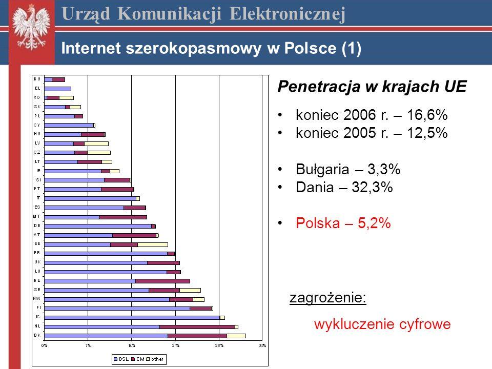 Urząd Komunikacji Elektronicznej Internet szerokopasmowy w Polsce (2) Technologie dostępu do Internetu xDSL (59%) Telewizja kablowa (23%) Dial-up (10%) LAN - Ethernet (5%) Dostęp bezprzewodowy (2,5%) Pozostałe (0,5%) Szanse poprawy sytuacji w Polsce udział operatorów telekomunikacyjnych TP S.A.