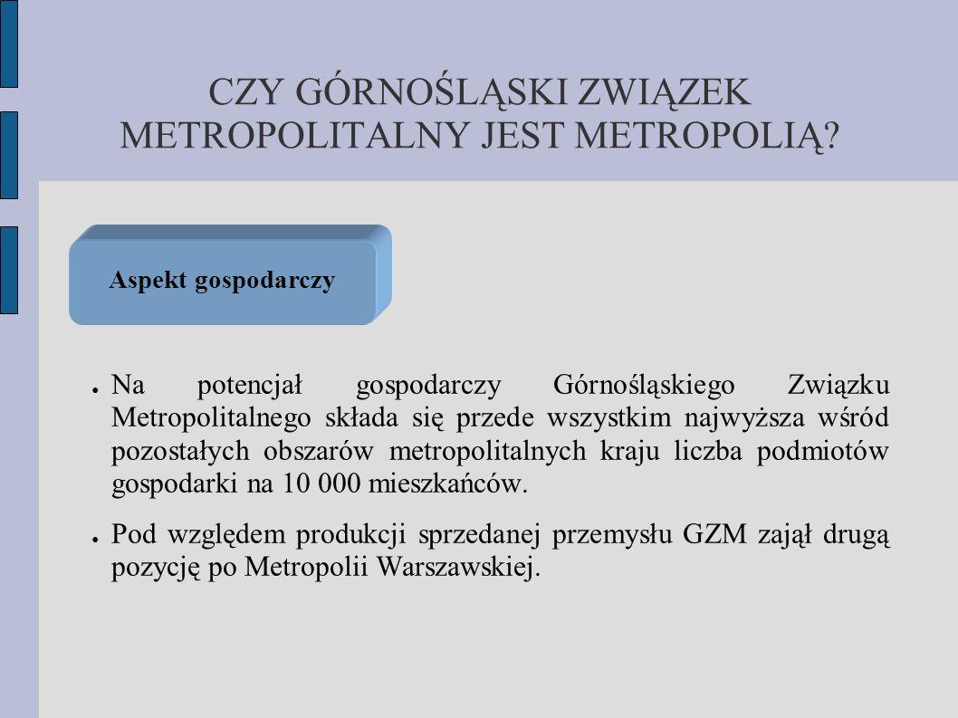 CZY GÓRNOŚLĄSKI ZWIĄZEK METROPOLITALNY JEST METROPOLIĄ? Na potencjał gospodarczy Górnośląskiego Związku Metropolitalnego składa się przede wszystkim n