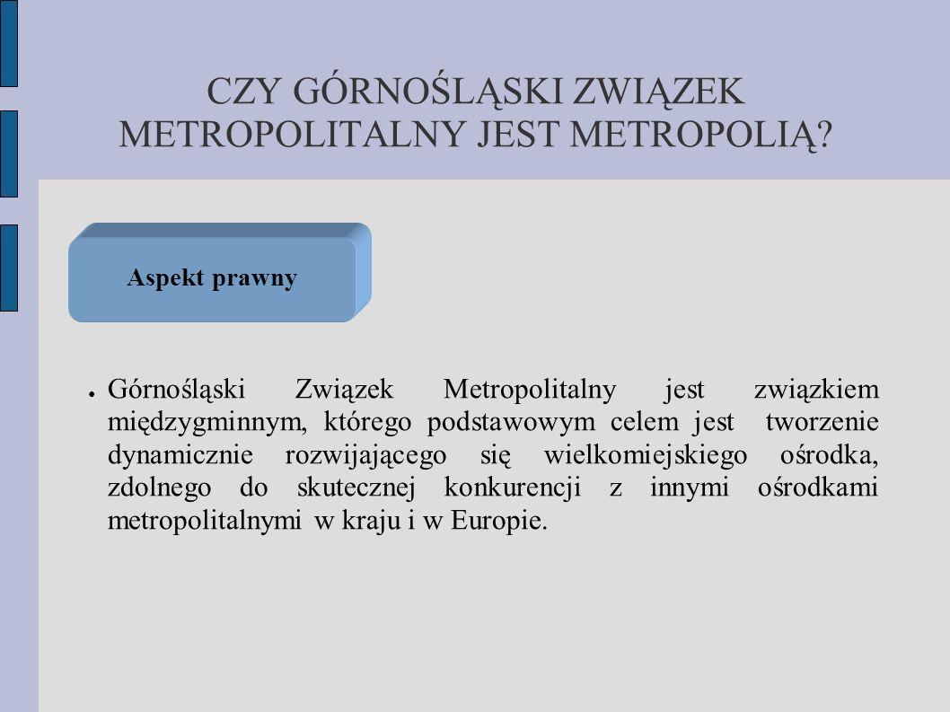 CZY GÓRNOŚLĄSKI ZWIĄZEK METROPOLITALNY JEST METROPOLIĄ? Górnośląski Związek Metropolitalny jest związkiem międzygminnym, którego podstawowym celem jes