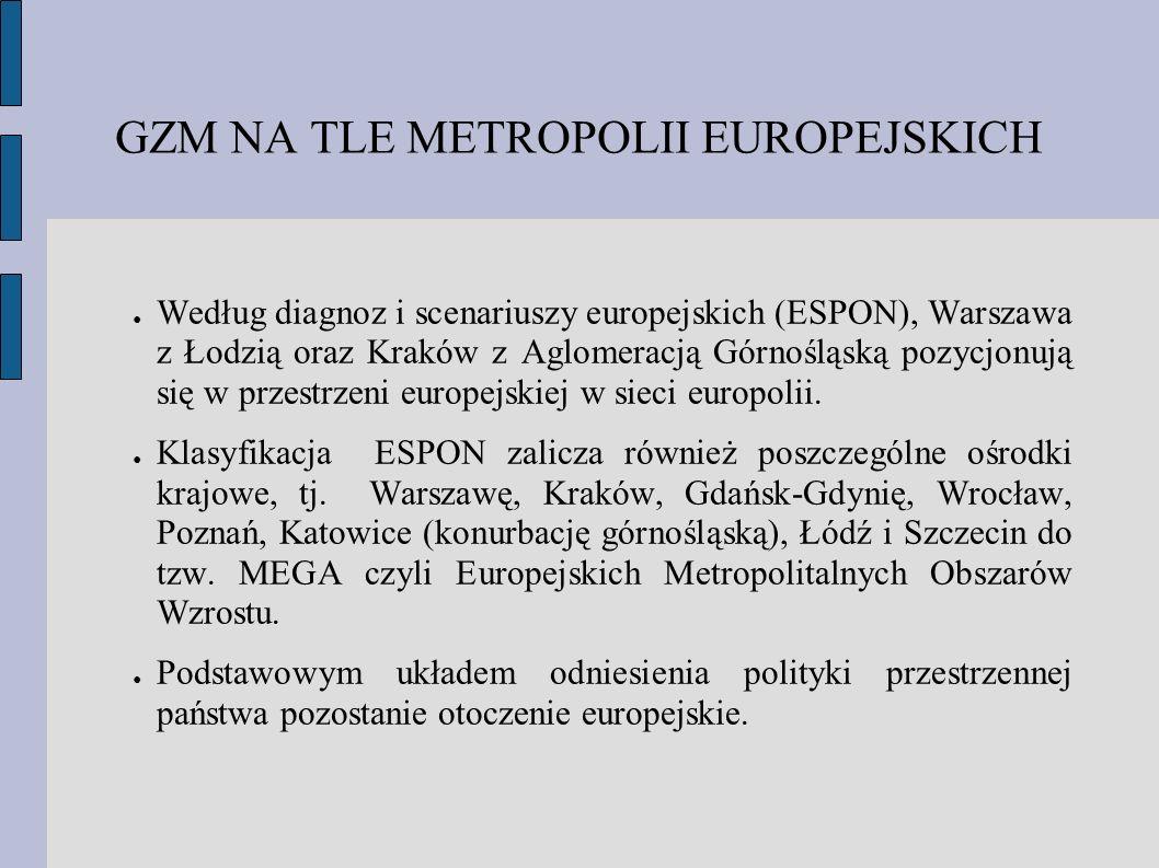 GZM NA TLE METROPOLII EUROPEJSKICH Według diagnoz i scenariuszy europejskich (ESPON), Warszawa z Łodzią oraz Kraków z Aglomeracją Górnośląską pozycjon