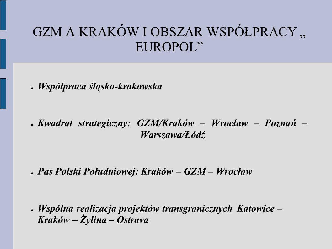 GZM A KRAKÓW I OBSZAR WSPÓŁPRACY EUROPOL Współpraca śląsko-krakowska Kwadrat strategiczny: GZM/Kraków – Wrocław – Poznań – Warszawa/Łódź Pas Polski Po