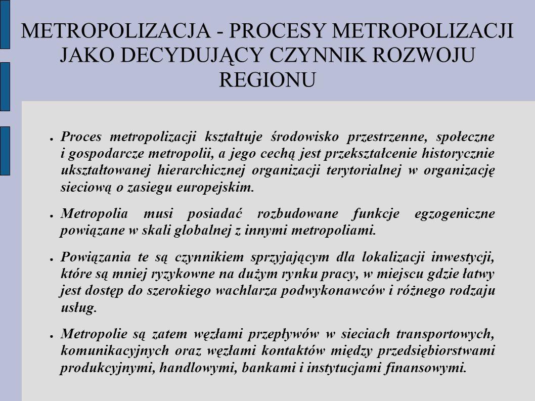 METROPOLIZACJA - PROCESY METROPOLIZACJI JAKO DECYDUJĄCY CZYNNIK ROZWOJU REGIONU Proces metropolizacji kształtuje środowisko przestrzenne, społeczne i