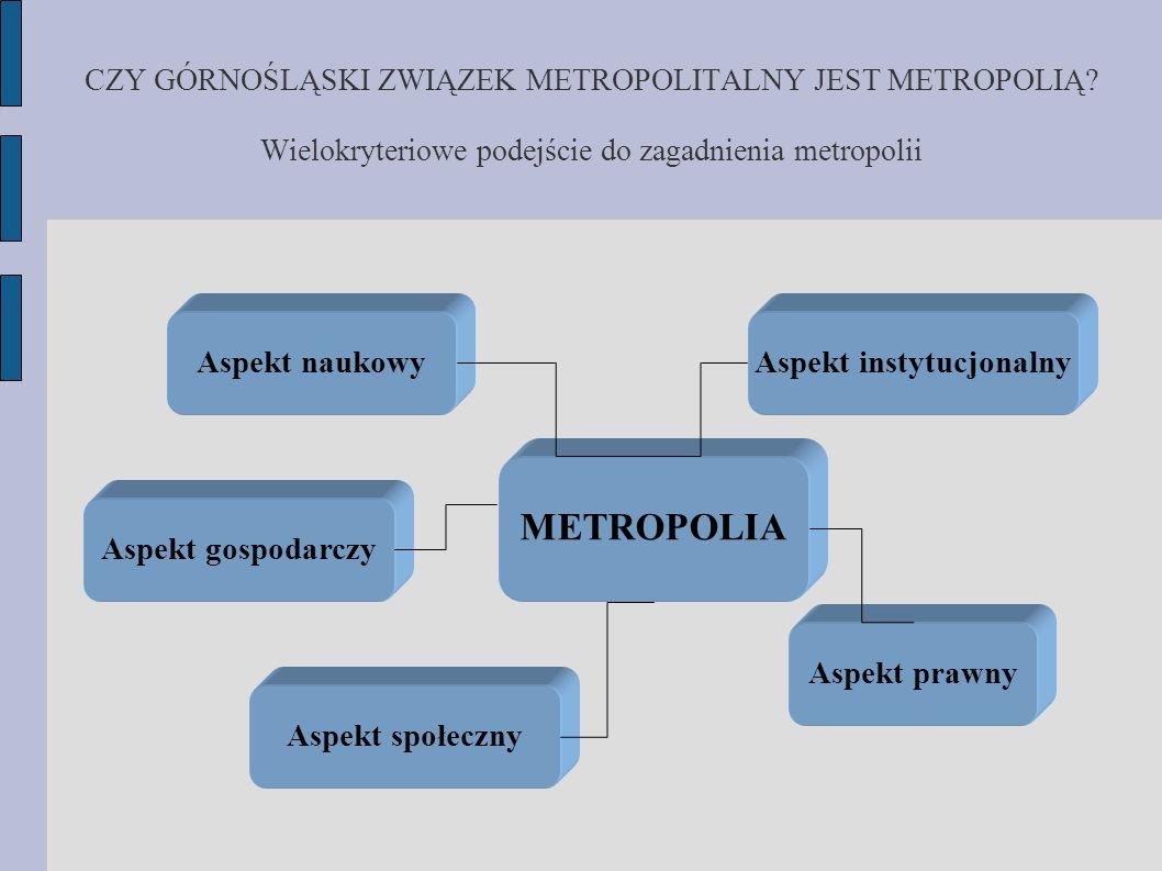 CZY GÓRNOŚLĄSKI ZWIĄZEK METROPOLITALNY JEST METROPOLIĄ? Wielokryteriowe podejście do zagadnienia metropolii Aspekt prawny Aspekt społeczny Aspekt gosp