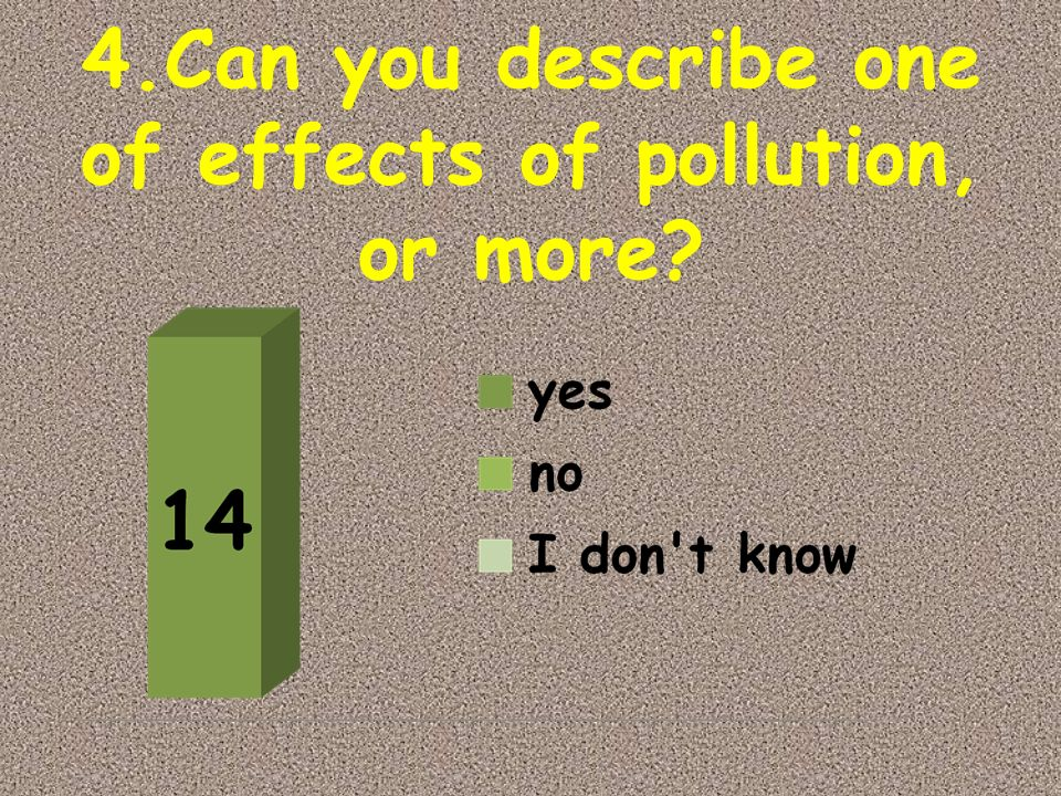 4.Can you describe one of effects of pollution, or more?