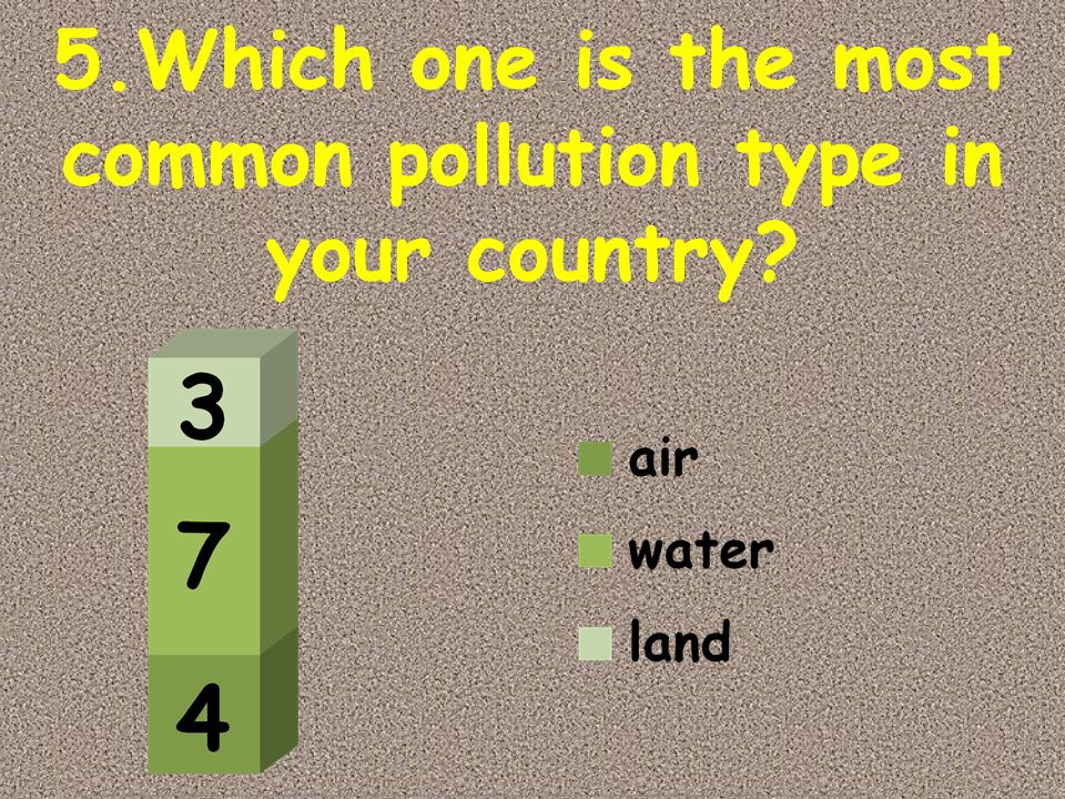 5.Which one is the most common pollution type in your country