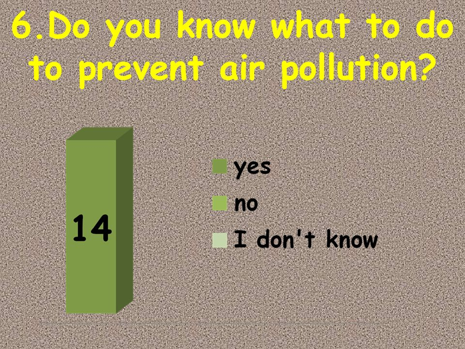 6.Do you know what to do to prevent air pollution