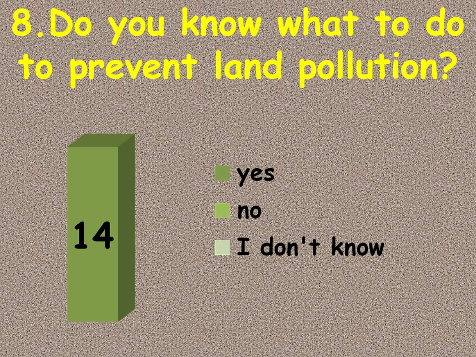 8.Do you know what to do to prevent land pollution?