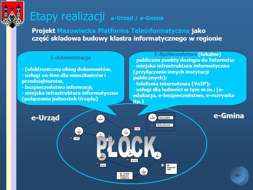 14 Etapy realizacji e-Urząd / e-Gmina Projekt Mazowiecka Platforma Teleinformatyczna jako część składowa budowy klastra informatycznego w regionie e-G