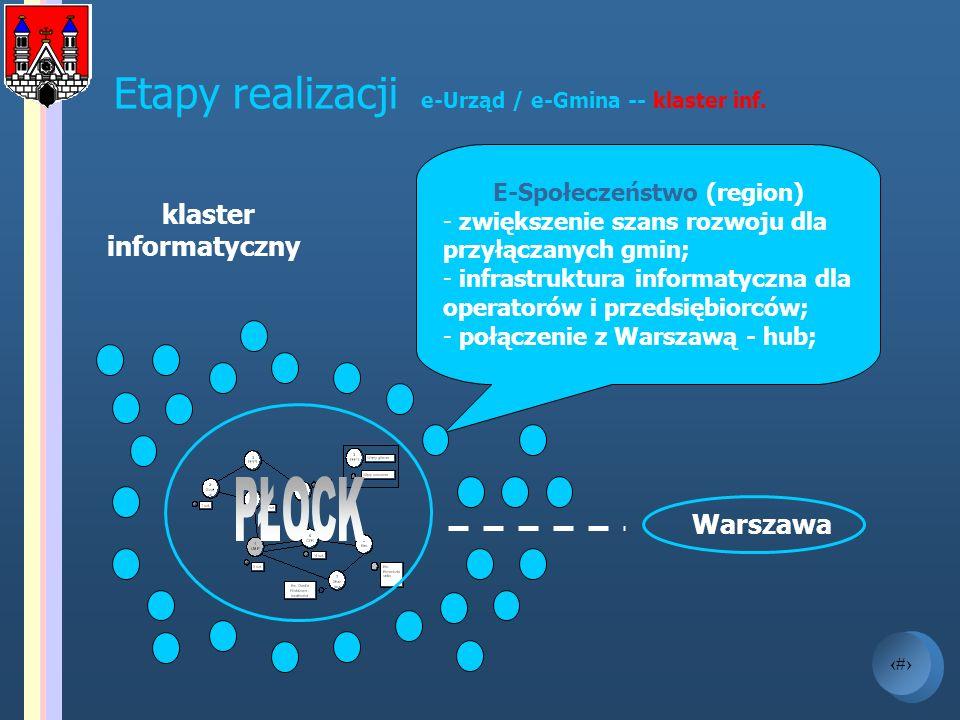 15 Etapy realizacji e-Urząd / e-Gmina -- klaster inf. klaster informatyczny E-Społeczeństwo (region) - zwiększenie szans rozwoju dla przyłączanych gmi