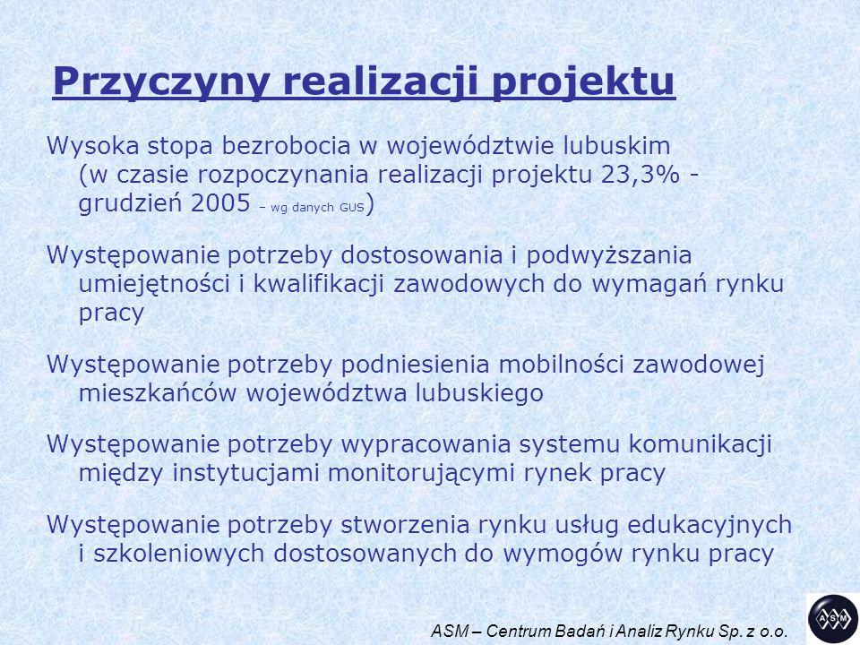 Przyczyny realizacji projektu Wysoka stopa bezrobocia w województwie lubuskim (w czasie rozpoczynania realizacji projektu 23,3% - grudzień 2005 – wg danych GUS ) Występowanie potrzeby dostosowania i podwyższania umiejętności i kwalifikacji zawodowych do wymagań rynku pracy Występowanie potrzeby podniesienia mobilności zawodowej mieszkańców województwa lubuskiego Występowanie potrzeby wypracowania systemu komunikacji między instytucjami monitorującymi rynek pracy Występowanie potrzeby stworzenia rynku usług edukacyjnych i szkoleniowych dostosowanych do wymogów rynku pracy ASM – Centrum Badań i Analiz Rynku Sp.