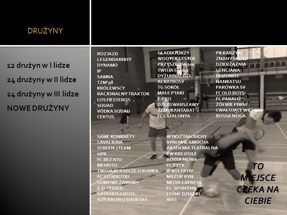 DRUŻYNY 12 drużyn w I lidze 24 drużyny w II lidze 24 drużyny w III lidze NOWE DRUŻYNY ROZJAZD LEGENDARNI FF DYNAMO IP SAMBA TZM98 KRÓLEWSCY RACJONALNY