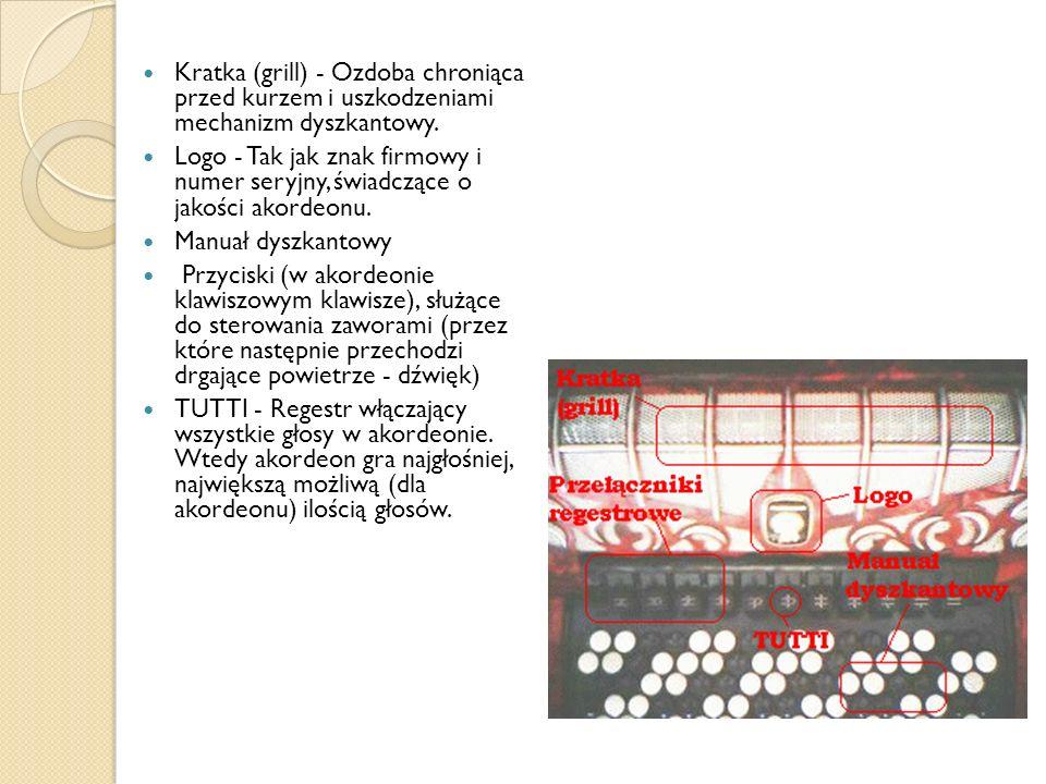 Kratka (grill) - Ozdoba chroniąca przed kurzem i uszkodzeniami mechanizm dyszkantowy. Logo - Tak jak znak firmowy i numer seryjny, świadczące o jakośc