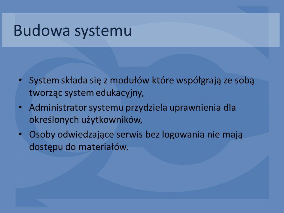 Budowa systemu System składa się z modułów które współgrają ze sobą tworząc system edukacyjny, Administrator systemu przydziela uprawnienia dla określ