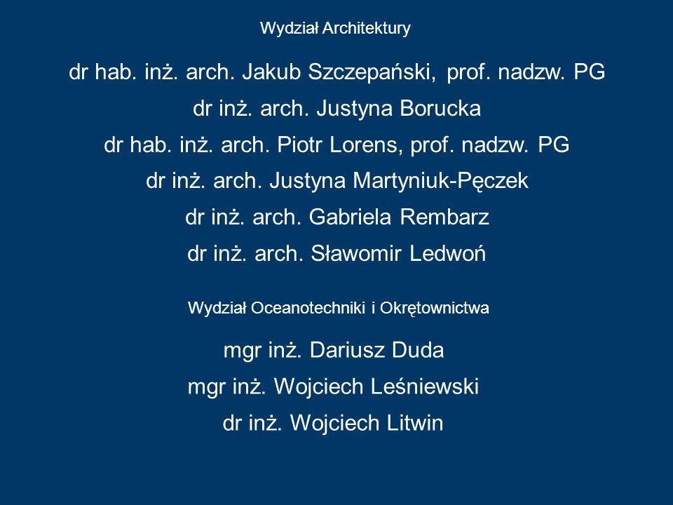 Wydział Architektury Wydział Chemiczny Wydział Oceanotechniki i Okrętownictwa mgr inż. Dariusz Duda mgr inż. Wojciech Leśniewski dr inż. Wojciech Litw
