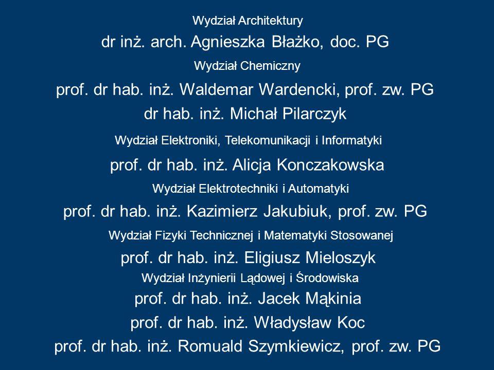 Wydział Architektury Wydział Chemiczny Wydział Elektroniki, Telekomunikacji i Informatyki prof. dr hab. inż. Alicja Konczakowska dr inż. arch. Agniesz