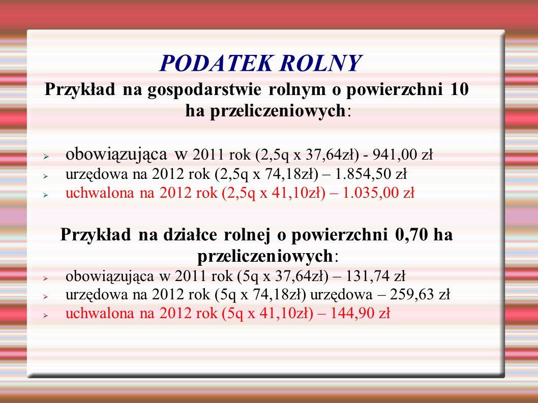 PODATEK ROLNY Przykład na gospodarstwie rolnym o powierzchni 10 ha przeliczeniowych: obowiązująca w 2011 rok (2,5q x 37,64zł) - 941,00 zł urzędowa na