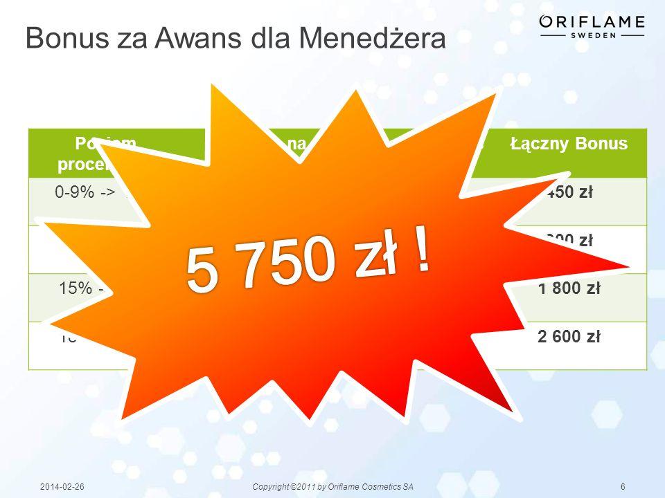 62014-02-26Copyright ©2011 by Oriflame Cosmetics SA Bonus za Awans dla Menedżera Poziom procentowy Zaliczka na START Bonus za AwansŁączny Bonus 0-9% -