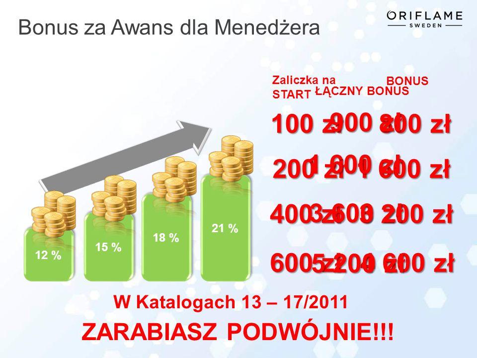 12 % 15 % 18 % 21 % 100 zł 200 zł 400 zł 600 zł W Katalogach 13 – 17/2011 Bonus za Awans dla Menedżera Zaliczka na START BONUS 800 zł 1 600 zł 3 200 z