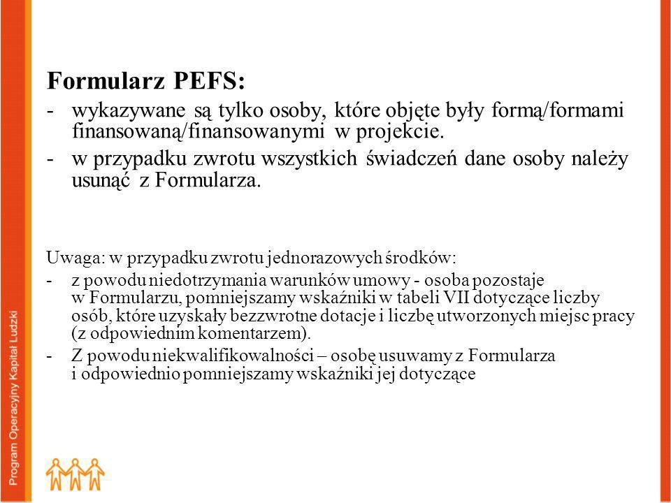 Formularz PEFS: - wykazywane są tylko osoby, które objęte były formą/formami finansowaną/finansowanymi w projekcie.