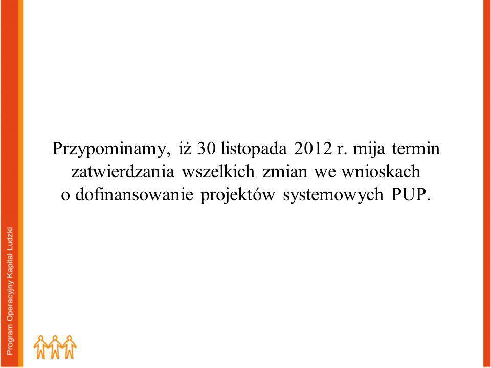 Przypominamy, iż 30 listopada 2012 r.
