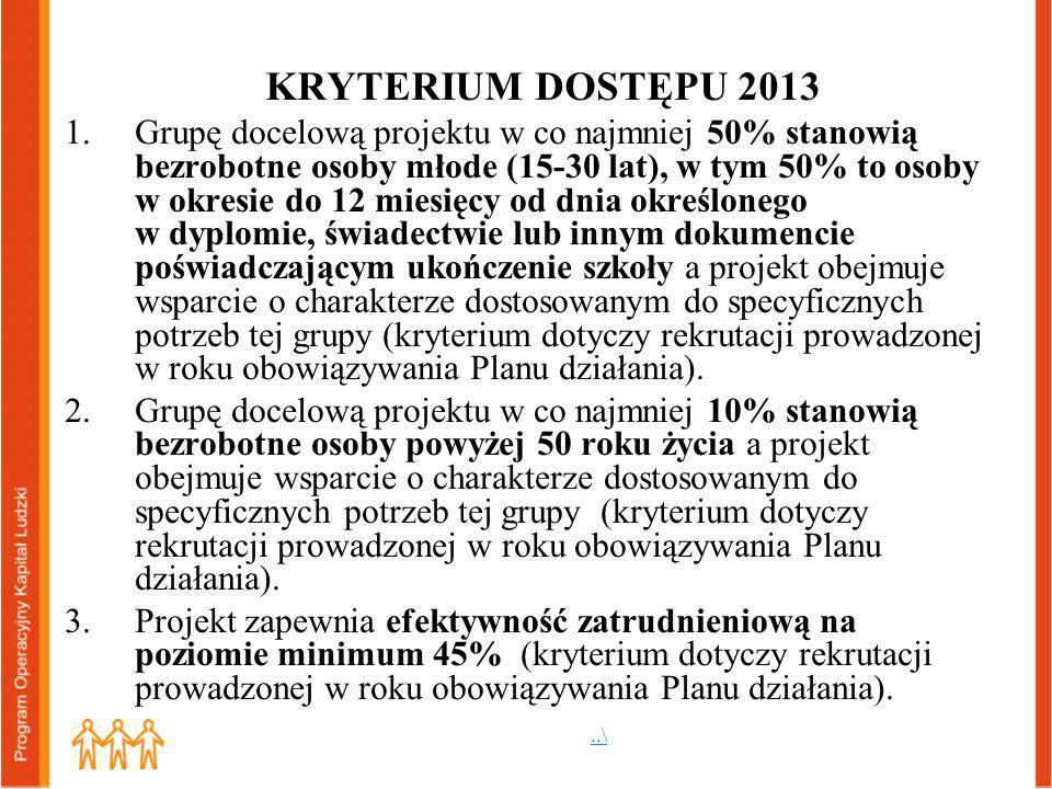 KRYTERIUM DOSTĘPU 2013 1.Grupę docelową projektu w co najmniej 50% stanowią bezrobotne osoby młode (15-30 lat), w tym 50% to osoby w okresie do 12 miesięcy od dnia określonego w dyplomie, świadectwie lub innym dokumencie poświadczającym ukończenie szkoły a projekt obejmuje wsparcie o charakterze dostosowanym do specyficznych potrzeb tej grupy (kryterium dotyczy rekrutacji prowadzonej w roku obowiązywania Planu działania).