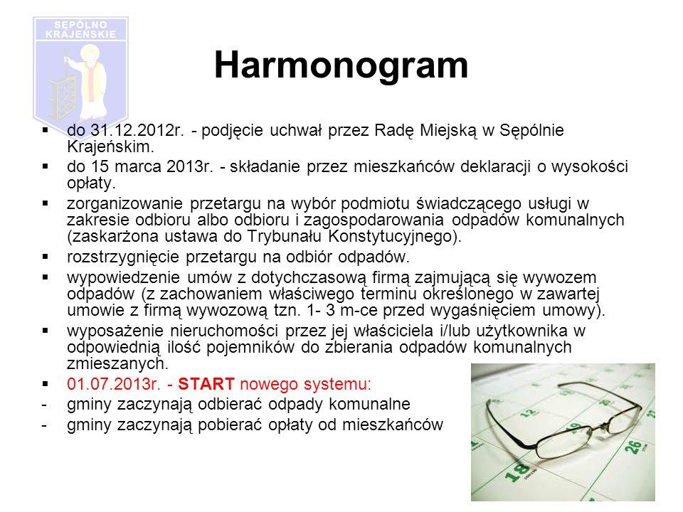 Harmonogram do 31.12.2012r. - podjęcie uchwał przez Radę Miejską w Sępólnie Krajeńskim.