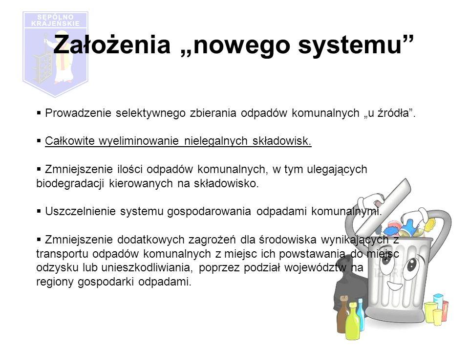 Założenia nowego systemu Prowadzenie selektywnego zbierania odpadów komunalnych u źródła.