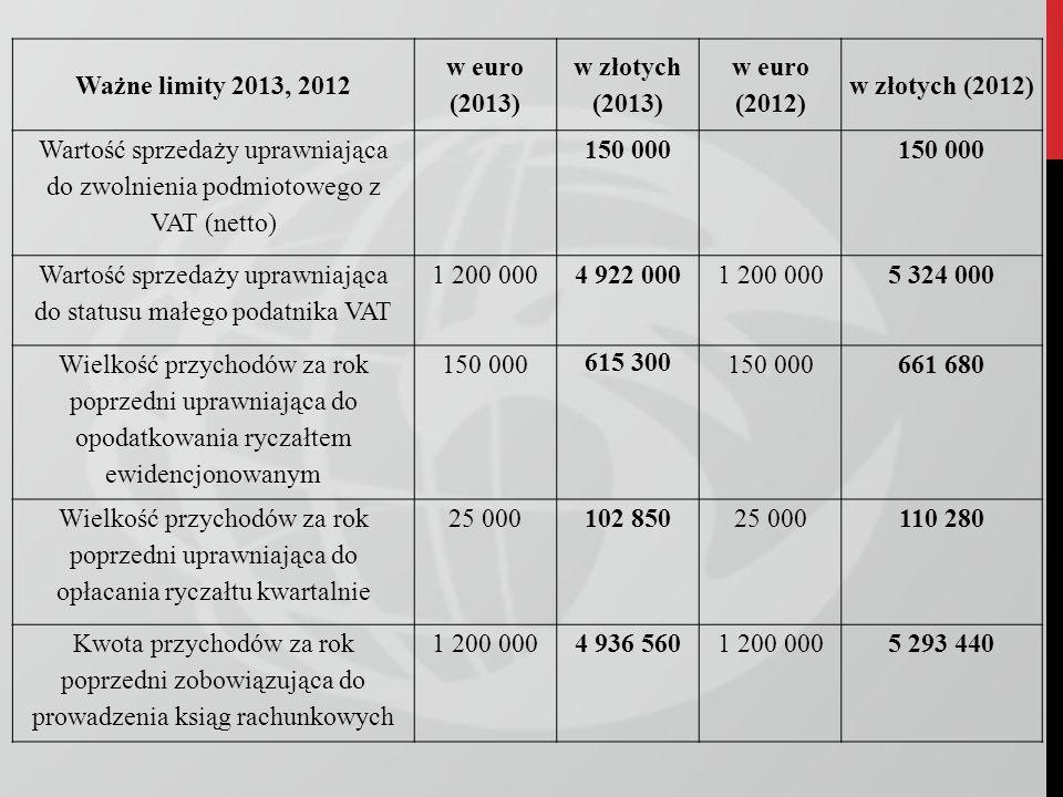 Ważne limity 2013, 2012 w euro (2013) w złotych (2013) w euro (2012) w złotych (2012) Wartość sprzedaży uprawniająca do zwolnienia podmiotowego z VAT