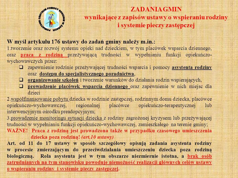 ZADANIA GMIN wynikające z zapisów ustawy o wspieraniu rodziny i systemie pieczy zastępczej W myśl artykułu 176 ustawy do zadań gminy należy m.in.: 1.t