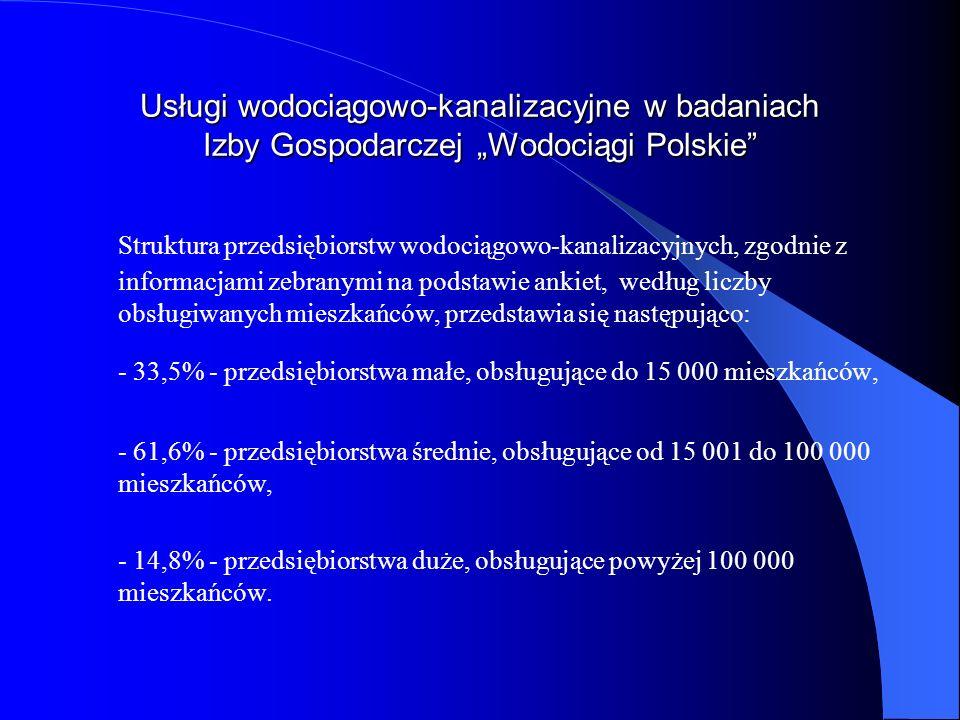 Usługi wodociągowo-kanalizacyjne w badaniach Izby Gospodarczej Wodociągi Polskie Struktura przedsiębiorstw wodociągowo-kanalizacyjnych, zgodnie z info