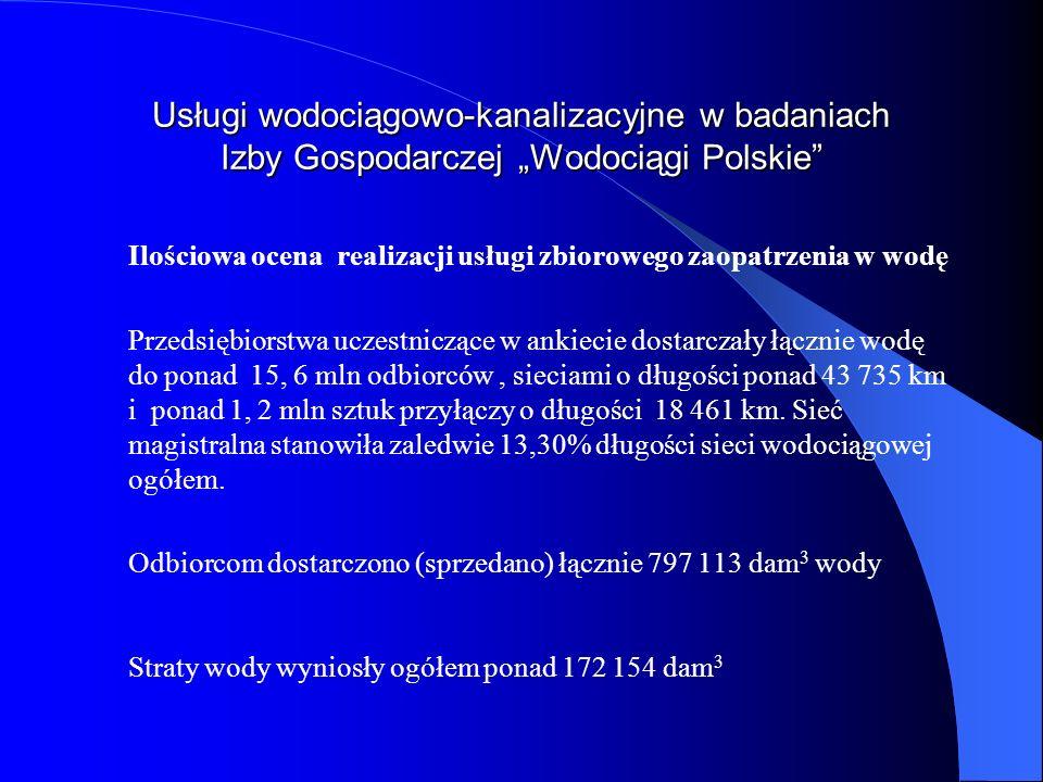 Usługi wodociągowo-kanalizacyjne w badaniach Izby Gospodarczej Wodociągi Polskie Ilościowa ocena realizacji usługi zbiorowego zaopatrzenia w wodę Prze