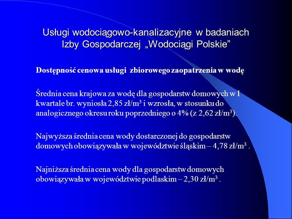 Usługi wodociągowo-kanalizacyjne w badaniach Izby Gospodarczej Wodociągi Polskie Dostępność cenowa usługi zbiorowego zaopatrzenia w wodę Średnia cena